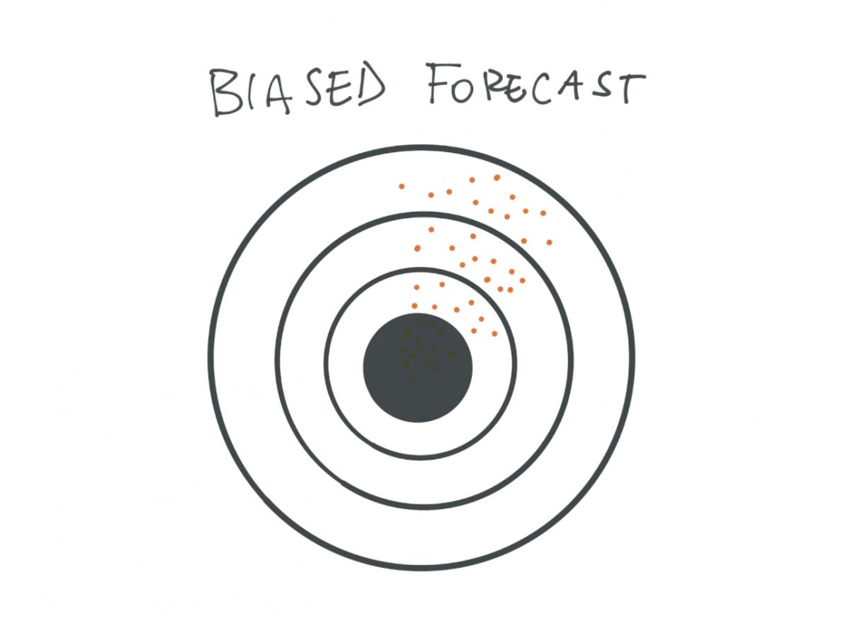 Biased forecasts