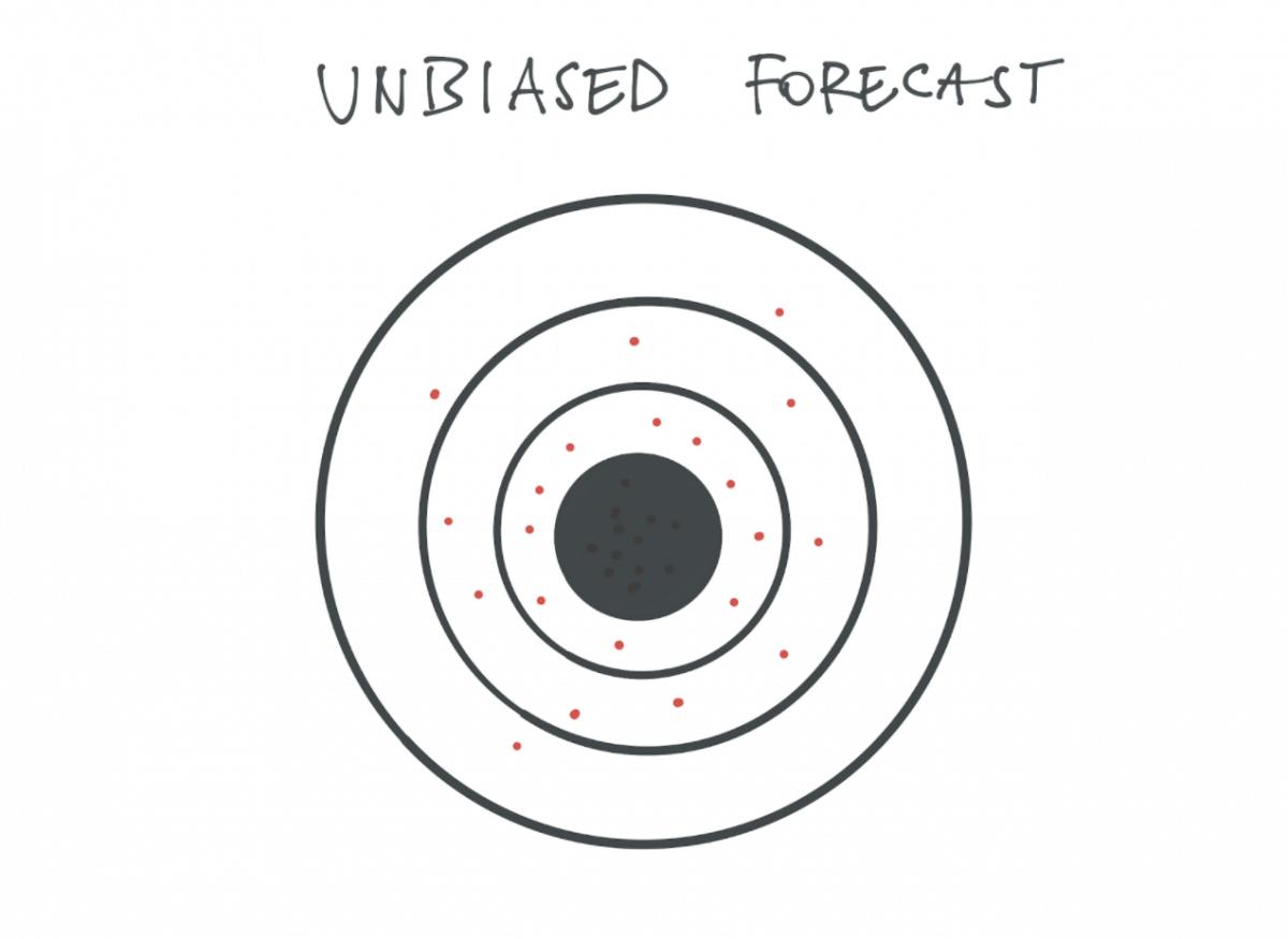Unbiased forecasts
