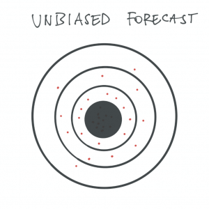 Unbiased forecasts