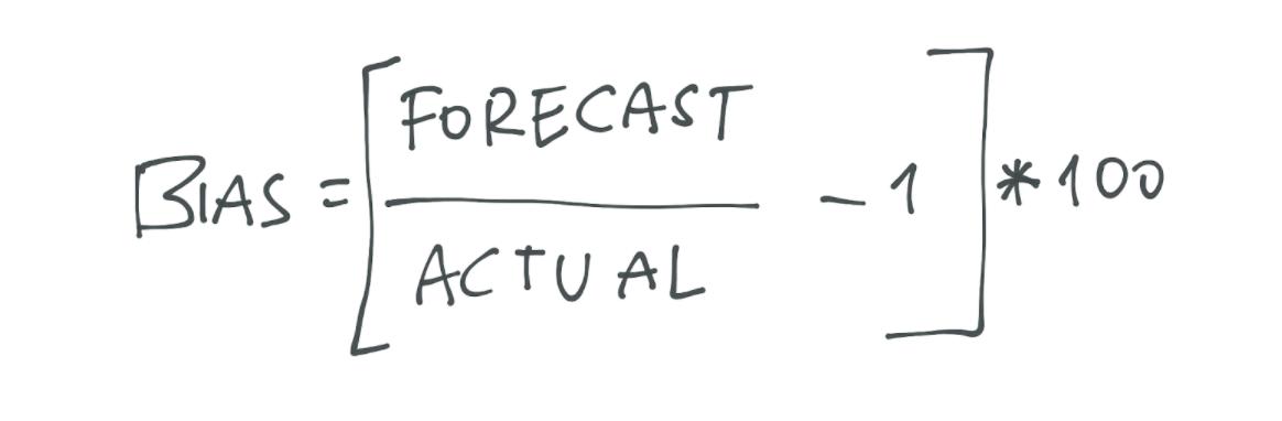 Sales forecast bias